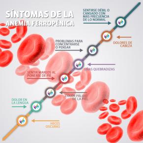 infografia-sintomas-1200x1200